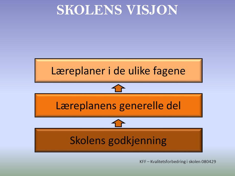 SKOLENS VISJON Læreplaner i de ulike fagene Læreplanens generelle del