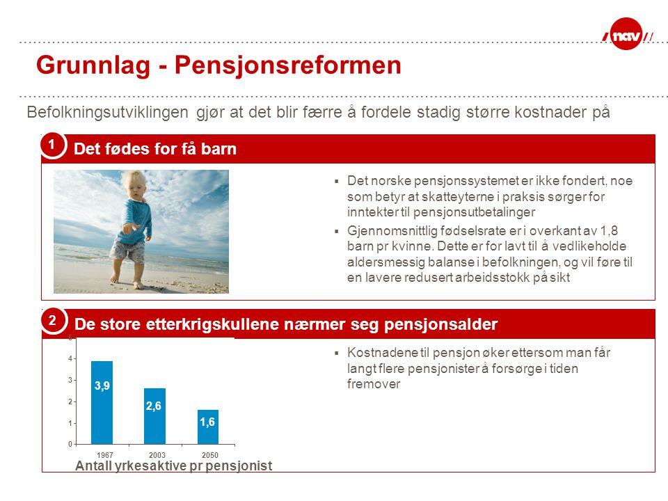 Grunnlag - Pensjonsreformen