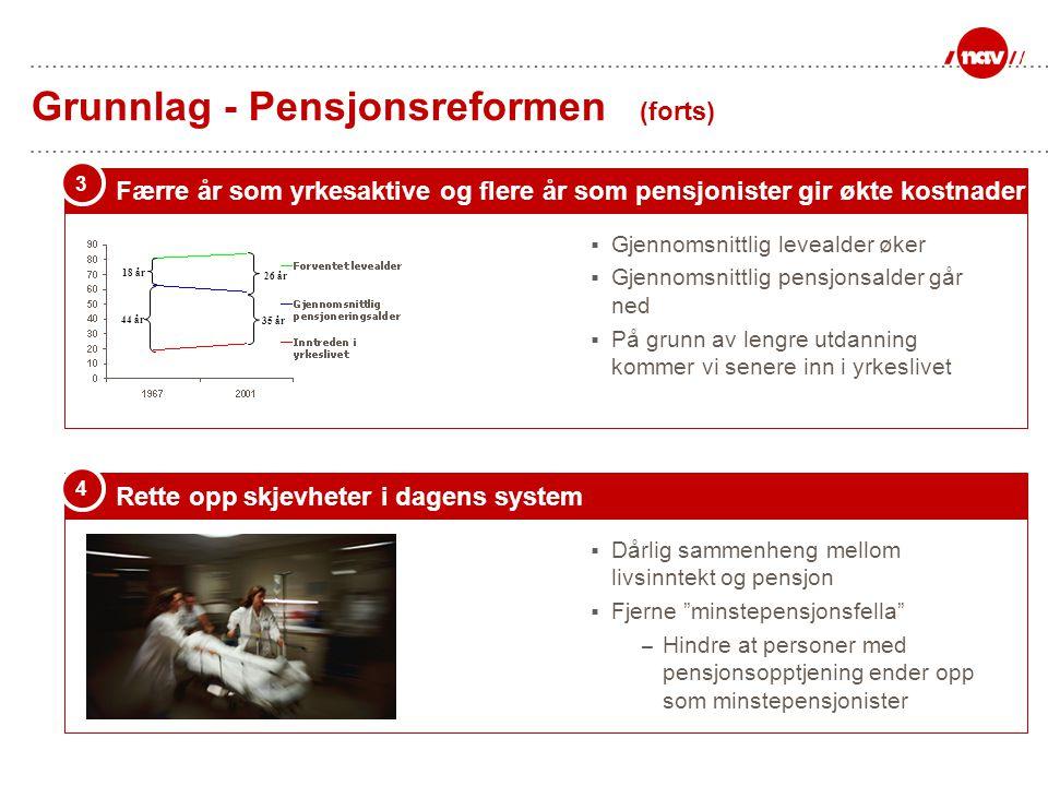 Grunnlag - Pensjonsreformen (forts)