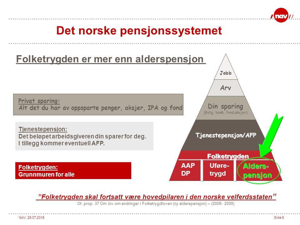 Det norske pensjonssystemet