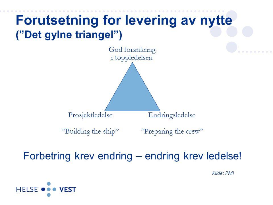 Forutsetning for levering av nytte ( Det gylne triangel )