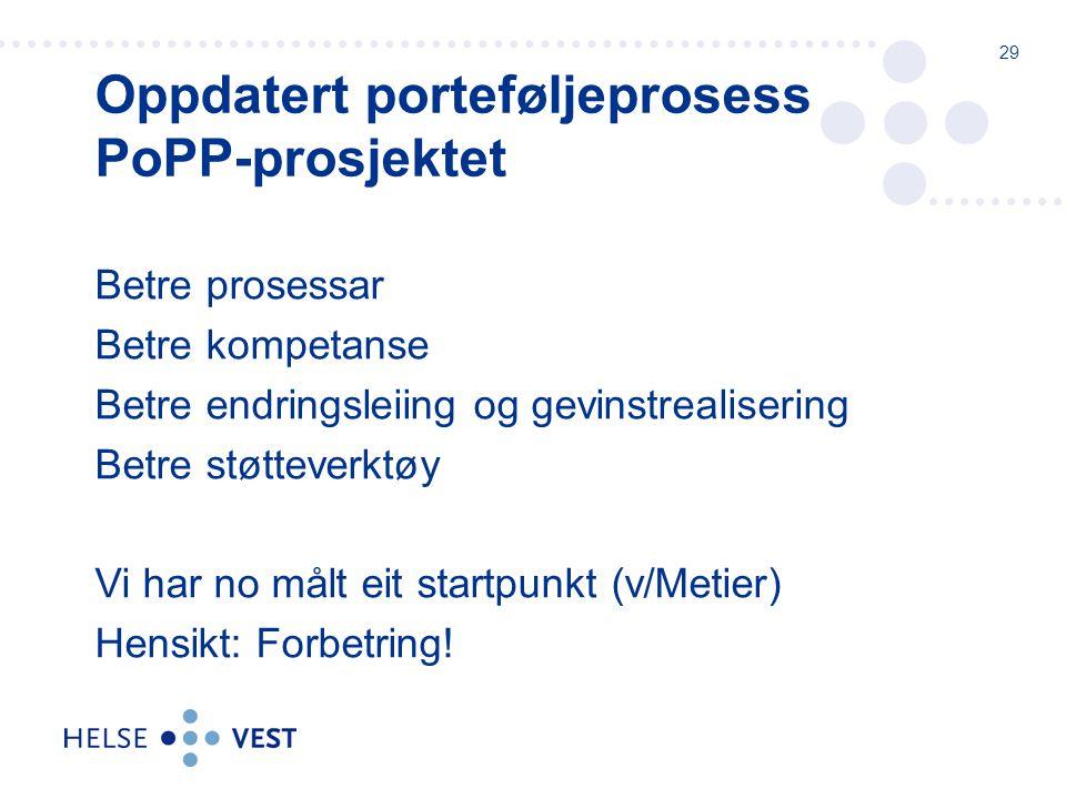 Oppdatert porteføljeprosess PoPP-prosjektet