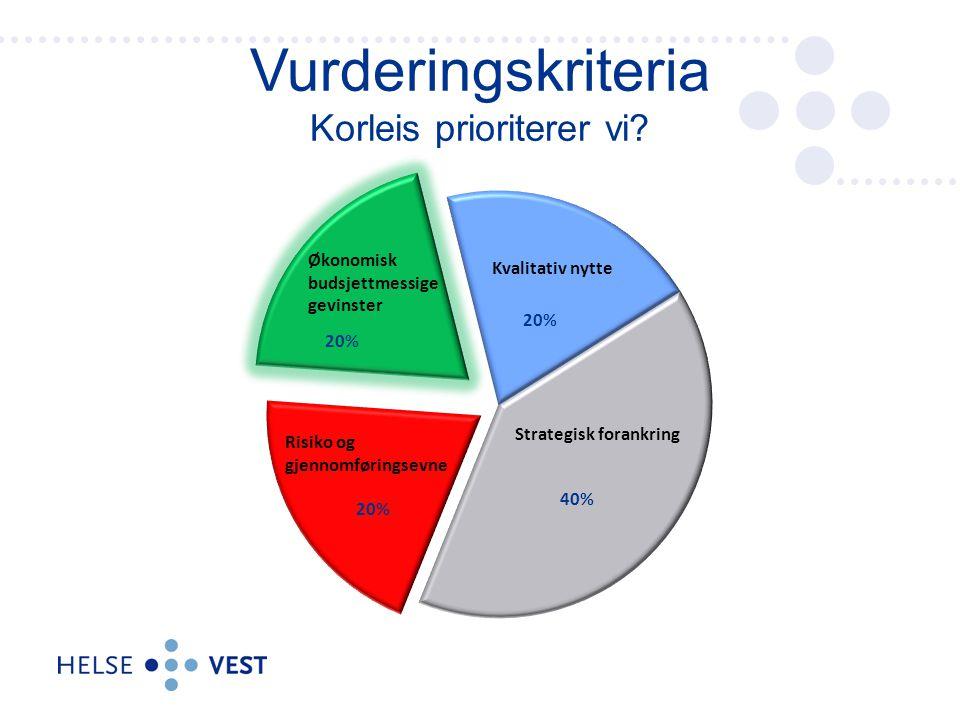 Vurderingskriteria Korleis prioriterer vi