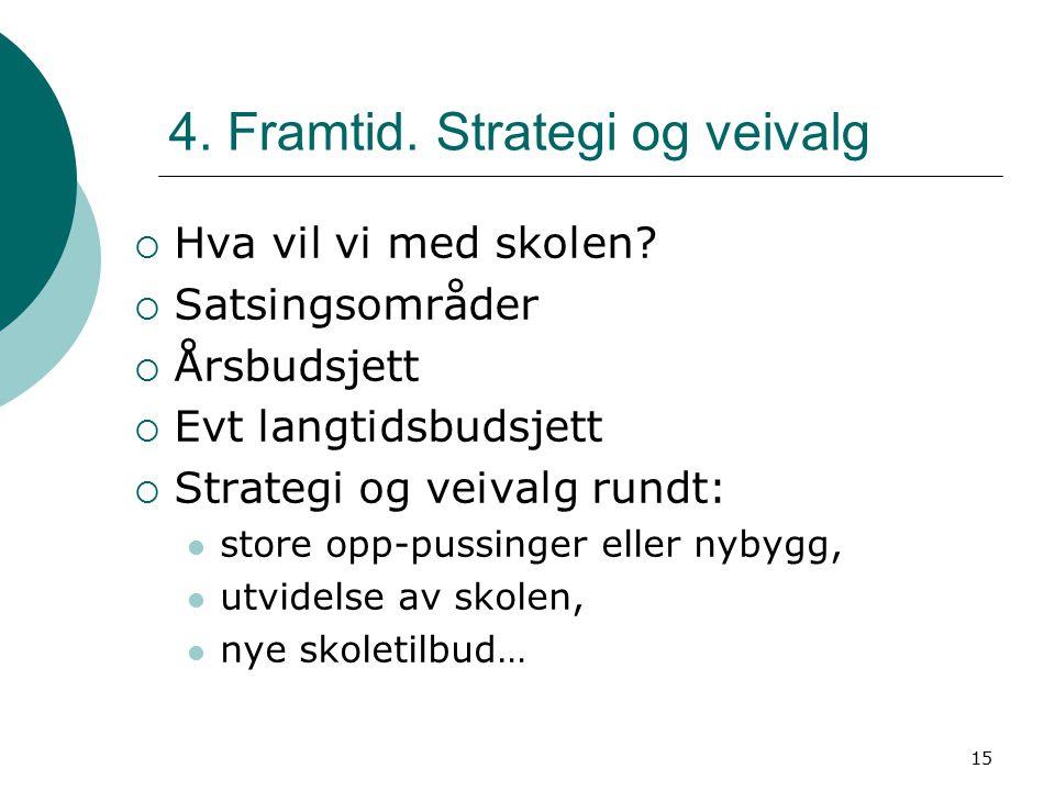 4. Framtid. Strategi og veivalg