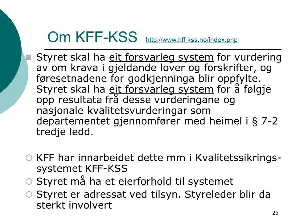 Om KFF-KSS http://www.kff-kss.no/index.php