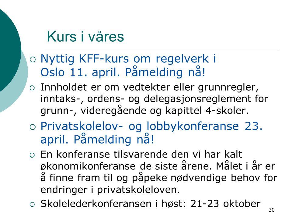Kurs i våres Nyttig KFF-kurs om regelverk i Oslo 11. april. Påmelding nå!