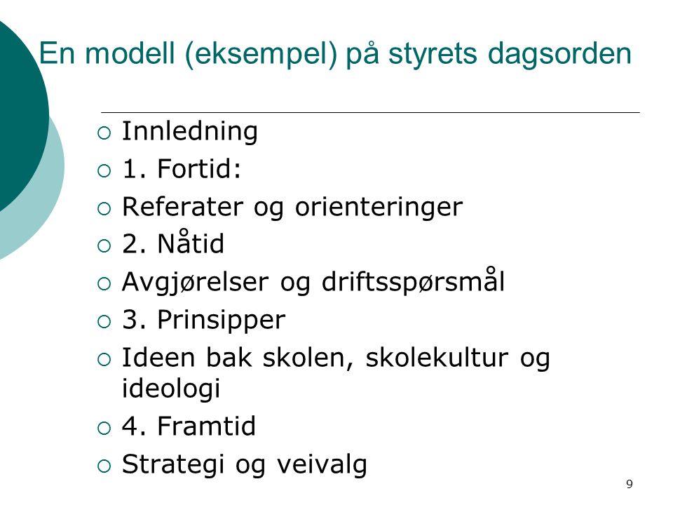 En modell (eksempel) på styrets dagsorden