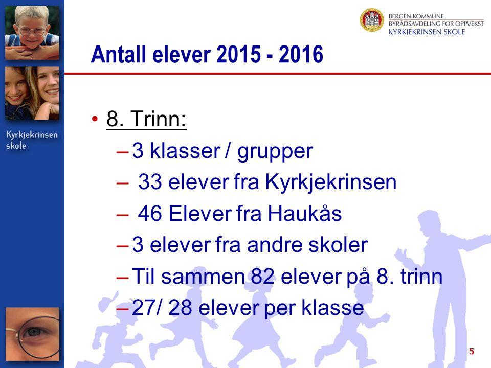 Antall elever 2015 - 2016 8. Trinn: 3 klasser / grupper