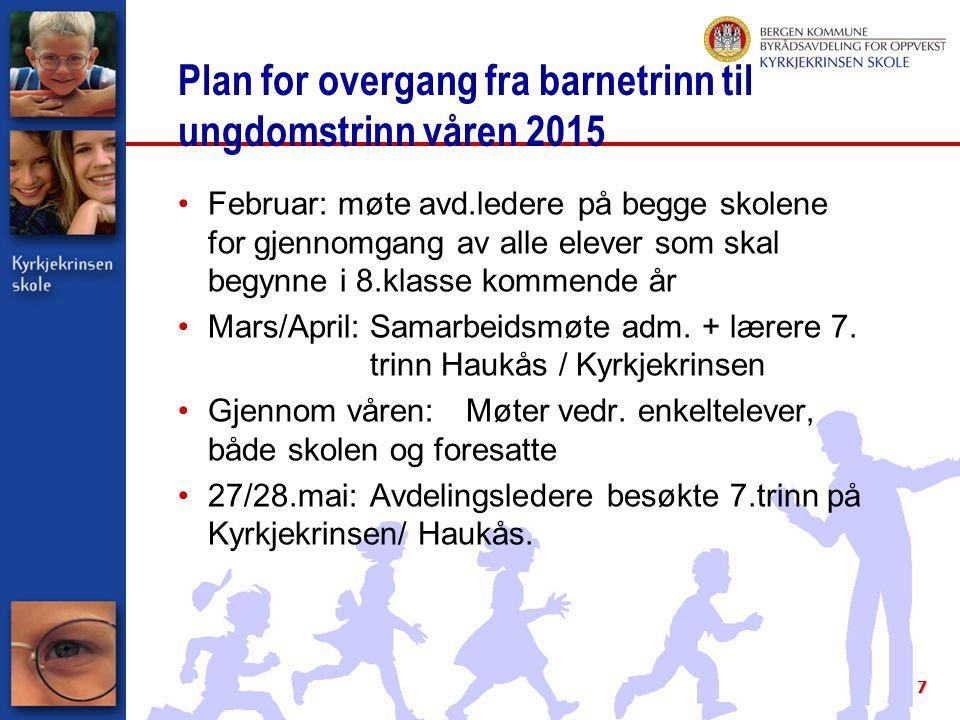 Plan for overgang fra barnetrinn til ungdomstrinn våren 2015