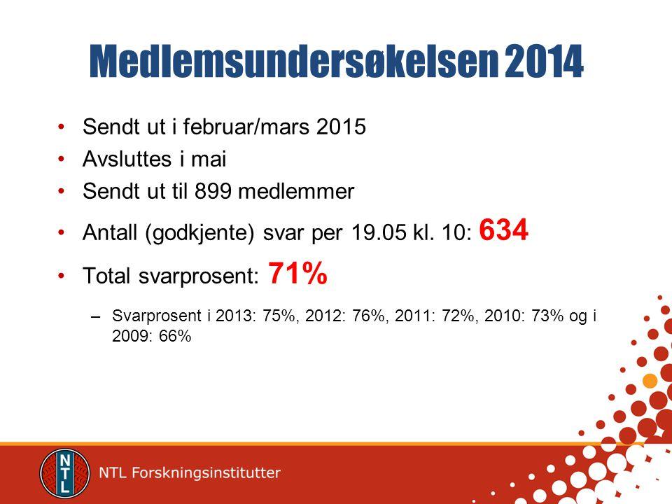Medlemsundersøkelsen 2014