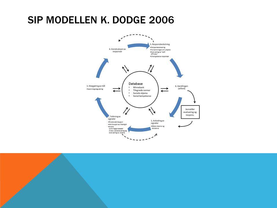 SIP modellen K. Dodge 2006
