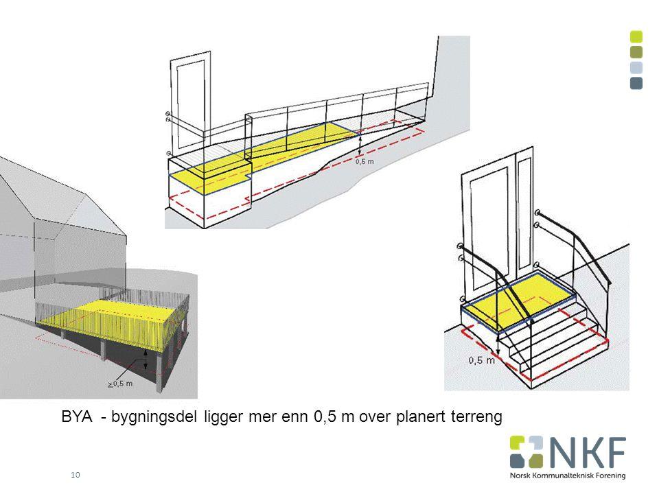 BYA - bygningsdel ligger mer enn 0,5 m over planert terreng