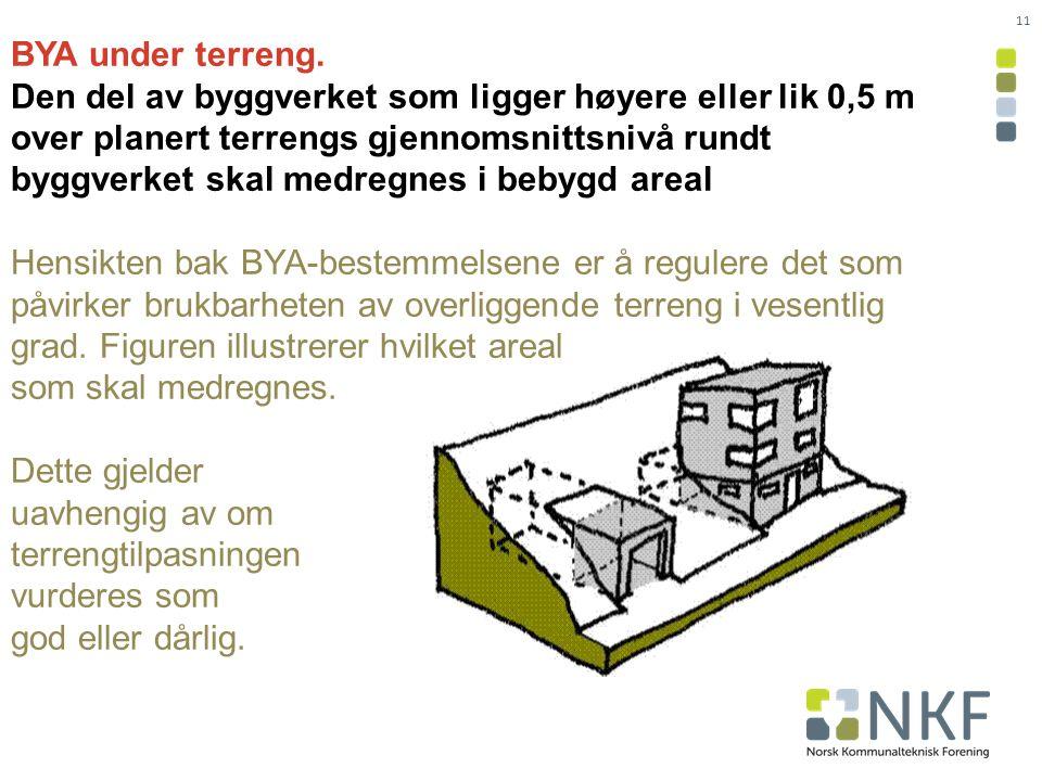 BYA under terreng.
