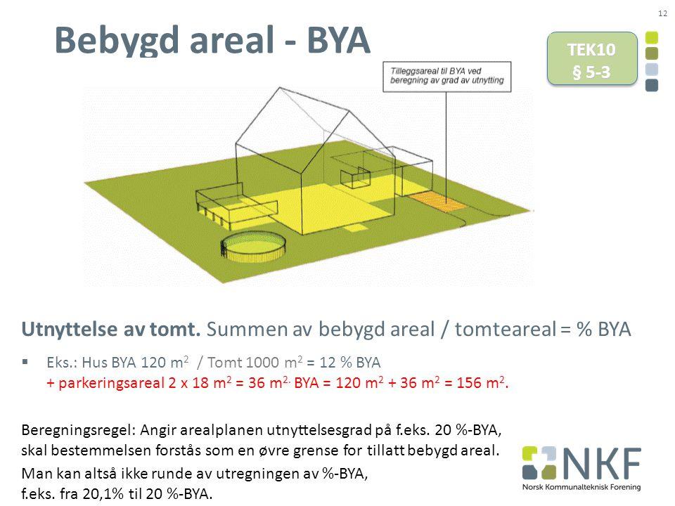 Bebygd areal - BYA TEK10. § 5-3. Utnyttelse av tomt. Summen av bebygd areal / tomteareal = % BYA.