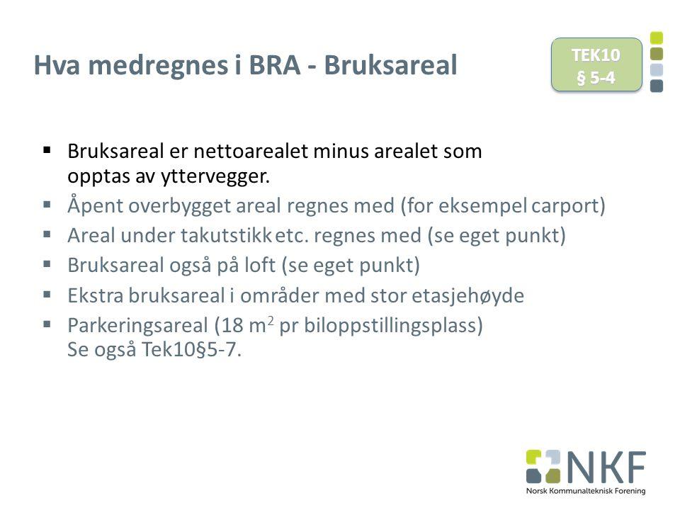 Hva medregnes i BRA - Bruksareal