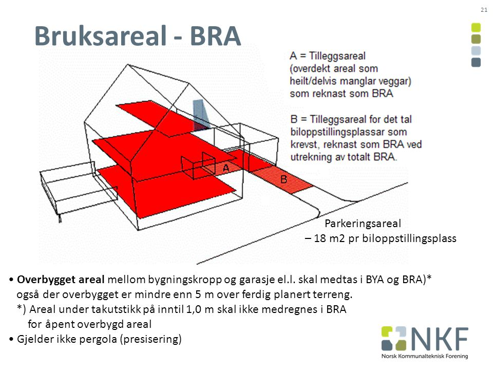 Bruksareal - BRA Parkeringsareal – 18 m2 pr biloppstillingsplass