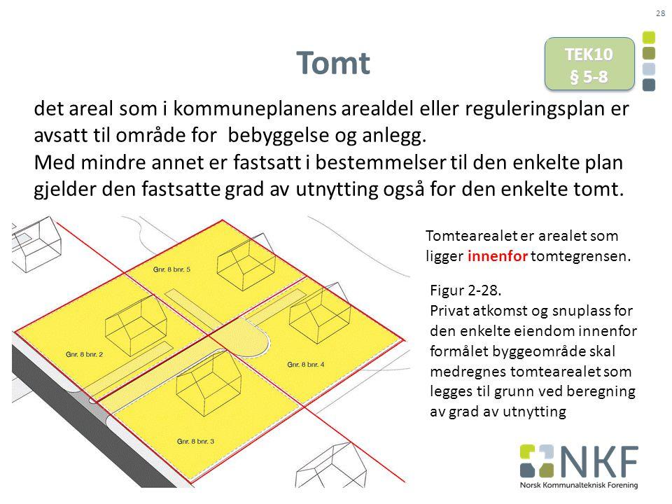 Tomt TEK10. § 5-8. det areal som i kommuneplanens arealdel eller reguleringsplan er avsatt til område for bebyggelse og anlegg.