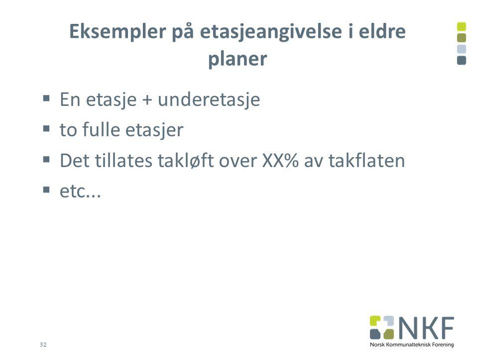 Eksempler på etasjeangivelse i eldre planer