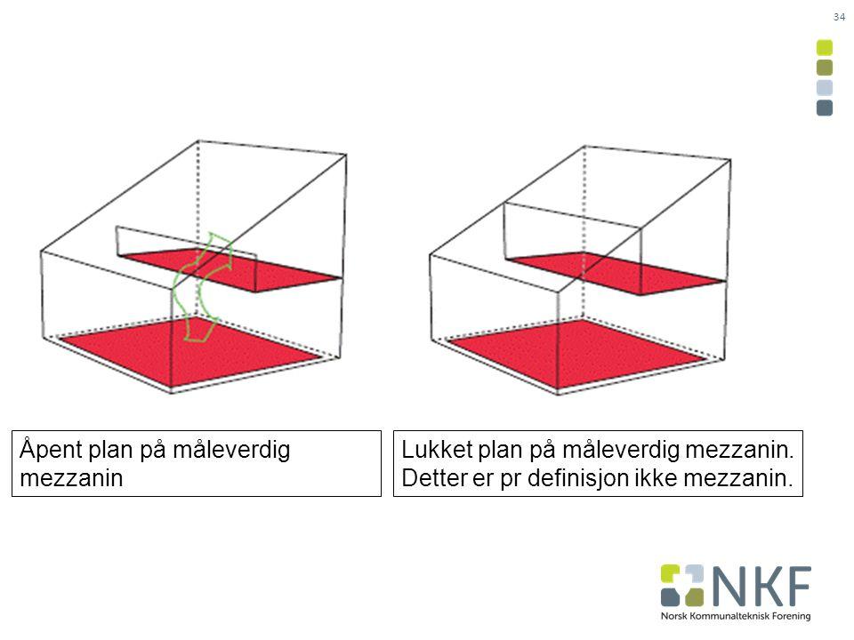 Åpent plan på måleverdig mezzanin