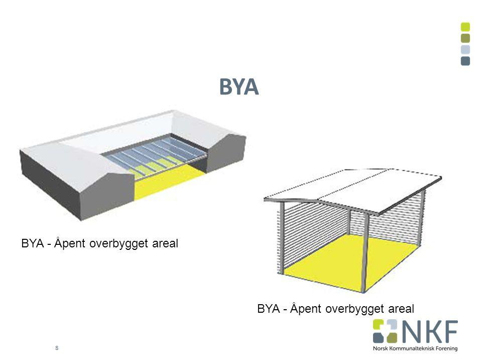 BYA BYA - Åpent overbygget areal BYA - Åpent overbygget areal