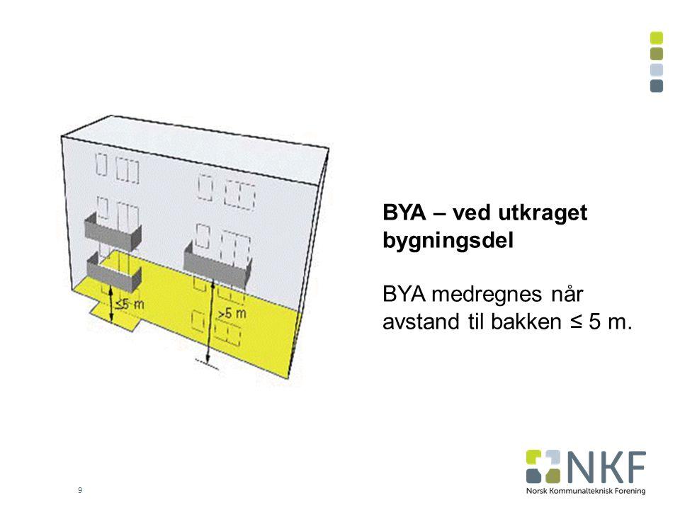 BYA – ved utkraget bygningsdel