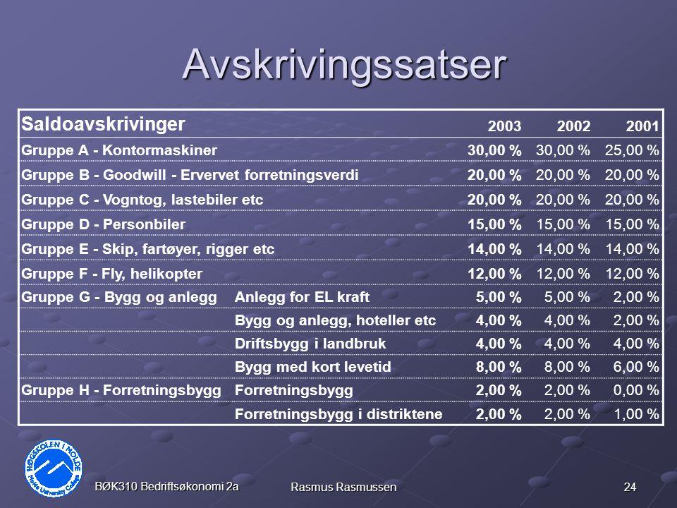 Avskrivingssatser Saldoavskrivinger 2003 2002 2001