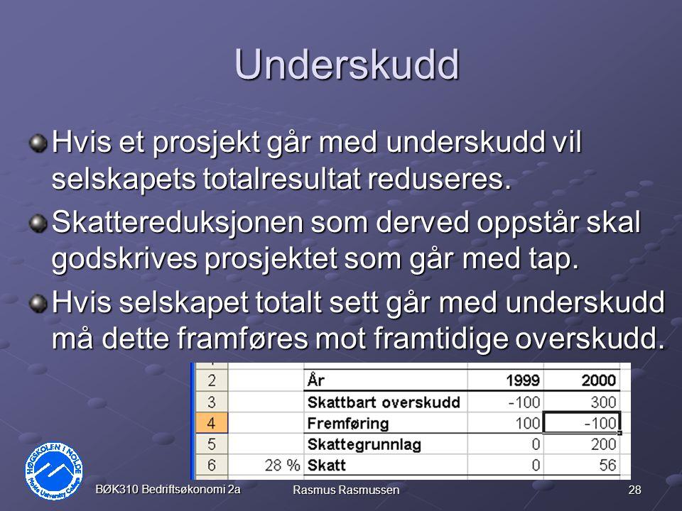 Underskudd Hvis et prosjekt går med underskudd vil selskapets totalresultat reduseres.