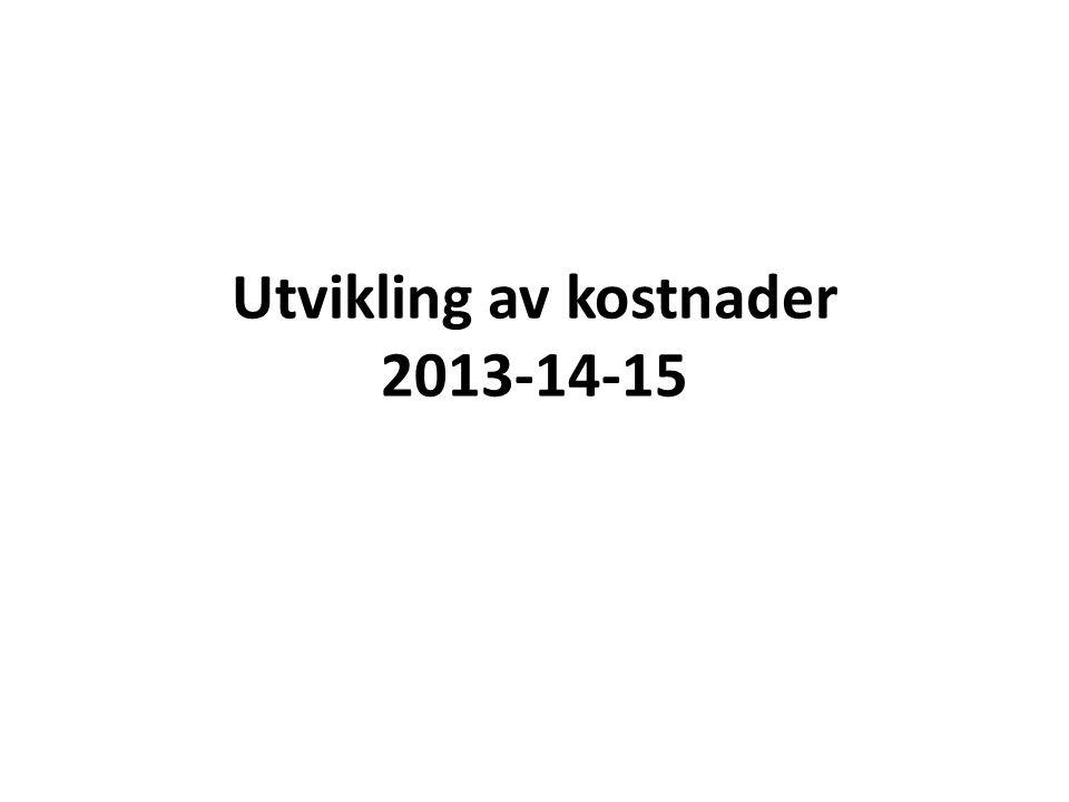 Utvikling av kostnader 2013-14-15