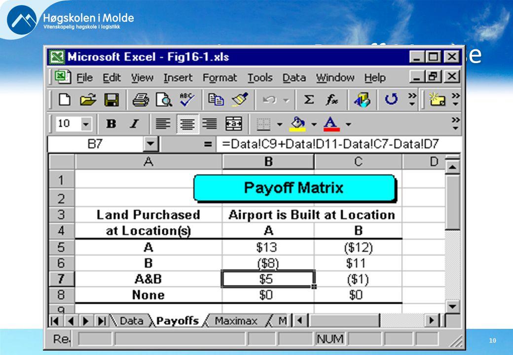 Lage en Payoff Matrise BØK710 OPERASJONSANALYTISKE EMNER