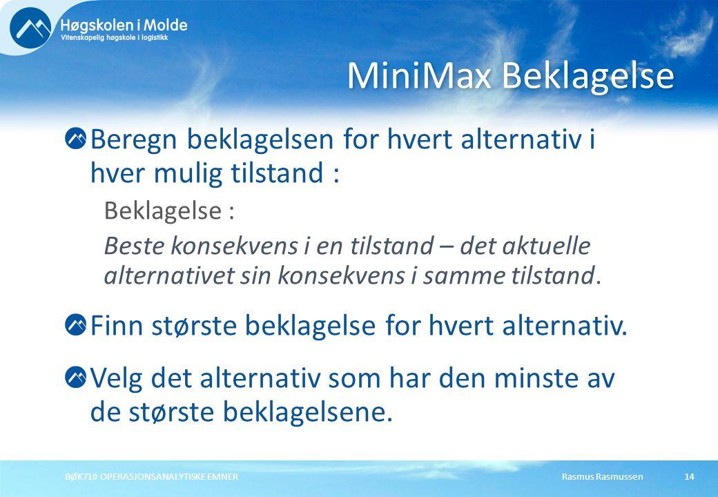 MiniMax Beklagelse Beregn beklagelsen for hvert alternativ i hver mulig tilstand : Beklagelse :