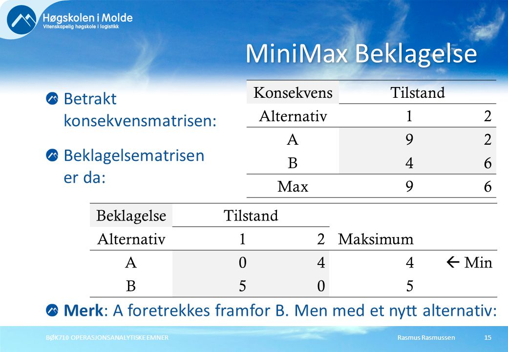 MiniMax Beklagelse Betrakt konsekvensmatrisen: