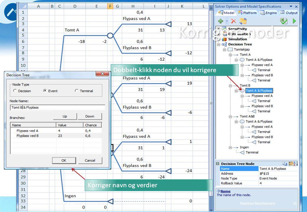 Korrigere noder Dobbelt-klikk noden du vil korrigere