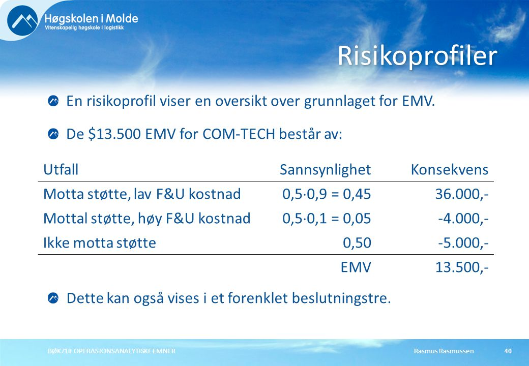 Risikoprofiler En risikoprofil viser en oversikt over grunnlaget for EMV. De $13.500 EMV for COM-TECH består av: