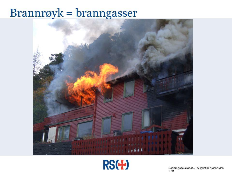 Brannrøyk = branngasser