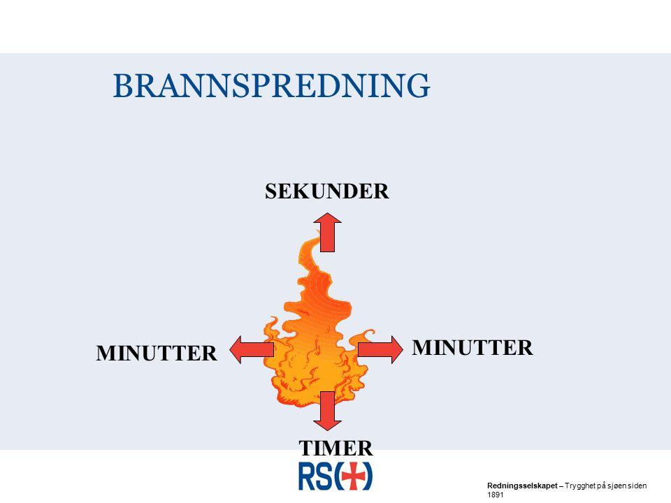 BRANNSPREDNING SEKUNDER MINUTTER MINUTTER TIMER