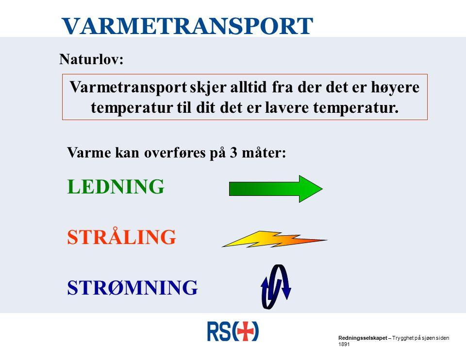 VARMETRANSPORT LEDNING STRÅLING STRØMNING
