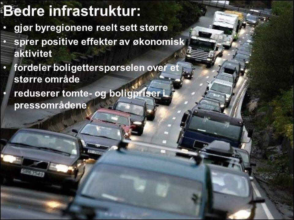 Bedre infrastruktur: gjør byregionene reelt sett større