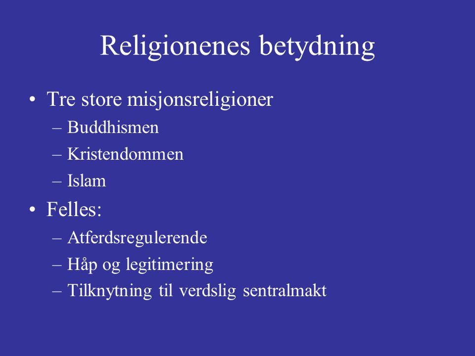 Religionenes betydning
