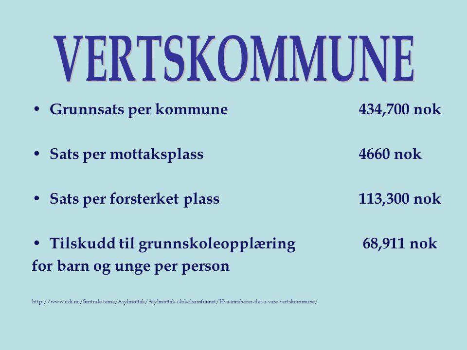 VERTSKOMMUNE Grunnsats per kommune 434,700 nok
