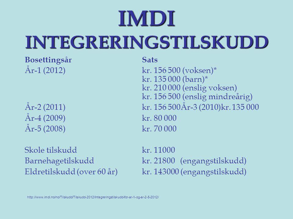 IMDI INTEGRERINGSTILSKUDD