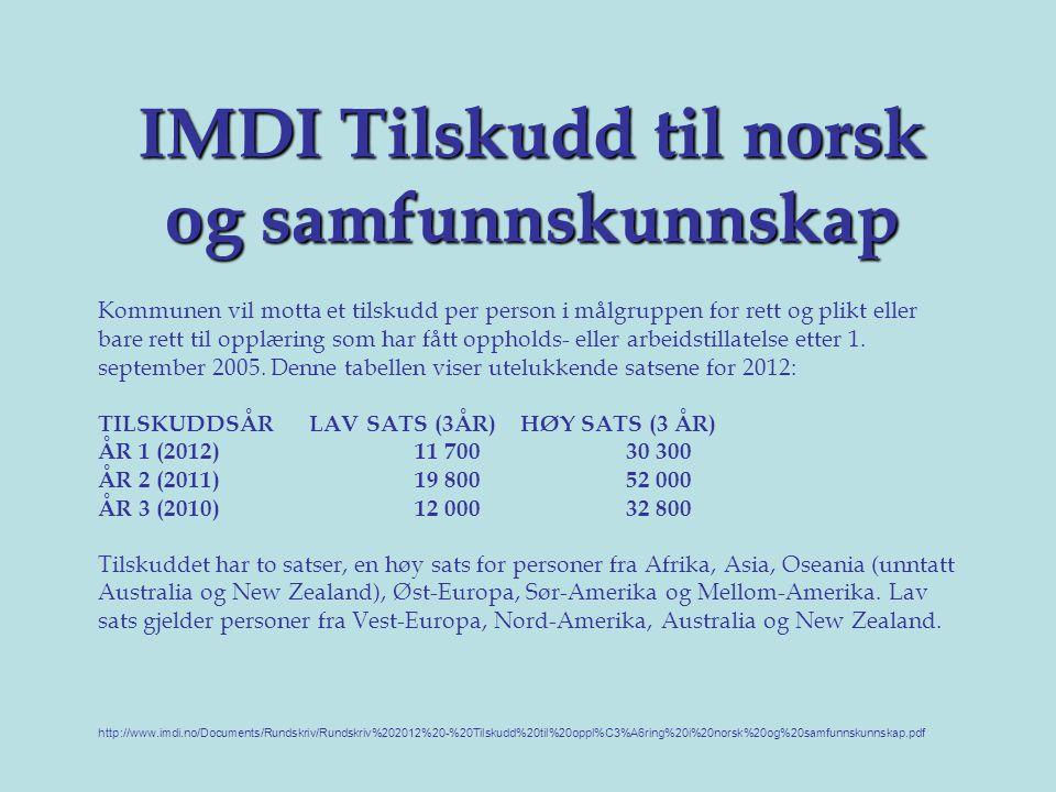IMDI Tilskudd til norsk og samfunnskunnskap