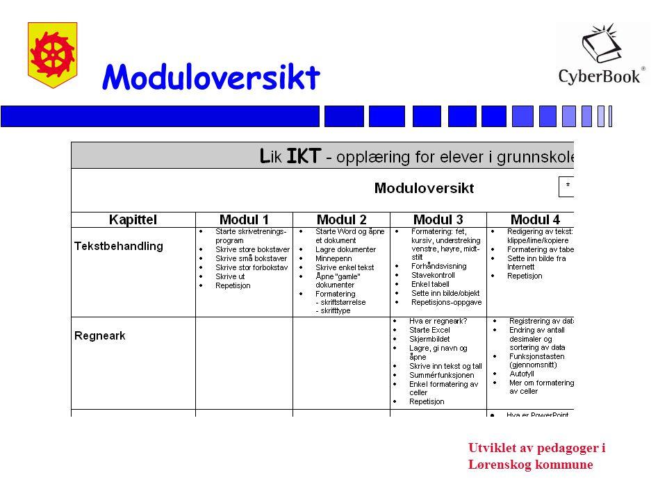 Moduloversikt Utviklet av pedagoger i Lørenskog kommune