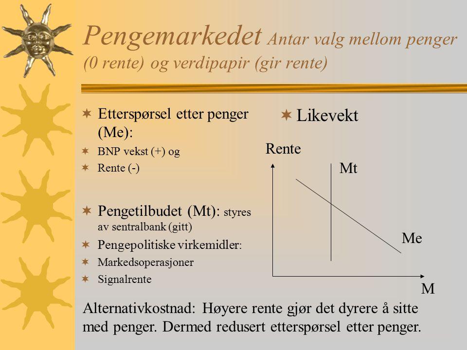 Pengemarkedet Antar valg mellom penger (0 rente) og verdipapir (gir rente)