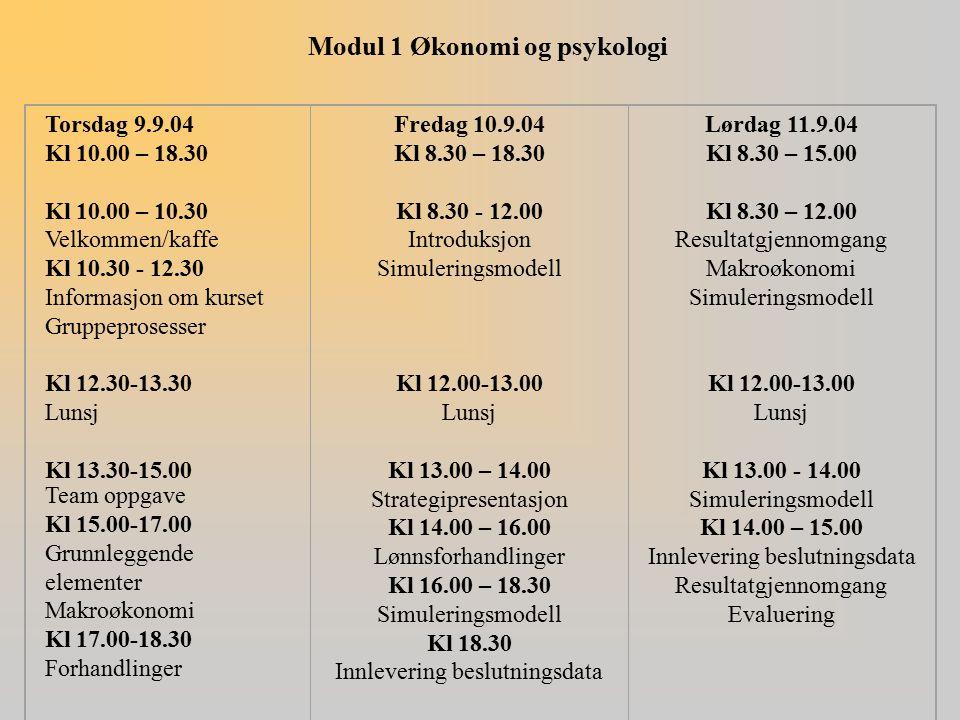Modul 1 Økonomi og psykologi