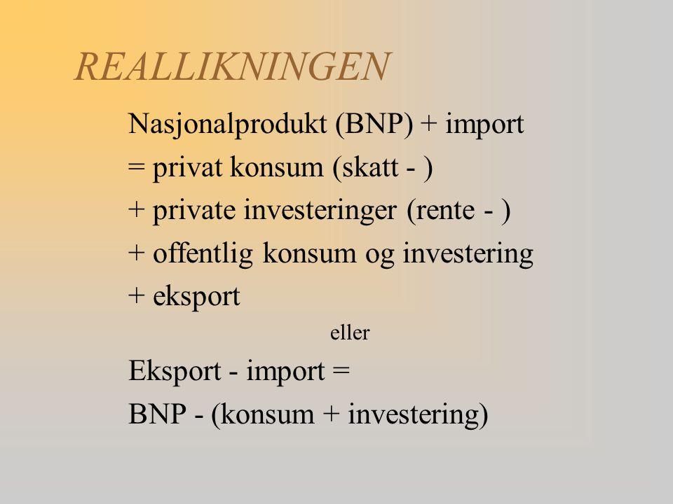 REALLIKNINGEN Nasjonalprodukt (BNP) + import