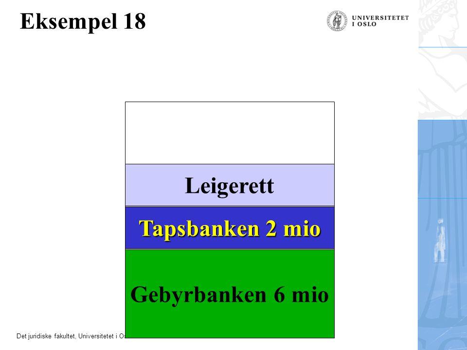 Leigerett Tapsbanken 2 mio Gebyrbanken 6 mio