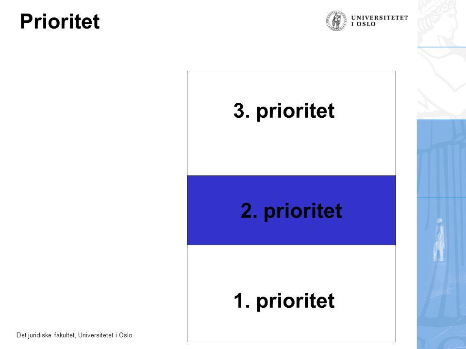 Prioritet 3. prioritet 2. prioritet 1. prioritet