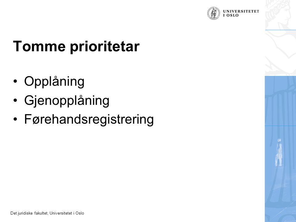 Tomme prioritetar Opplåning Gjenopplåning Førehandsregistrering