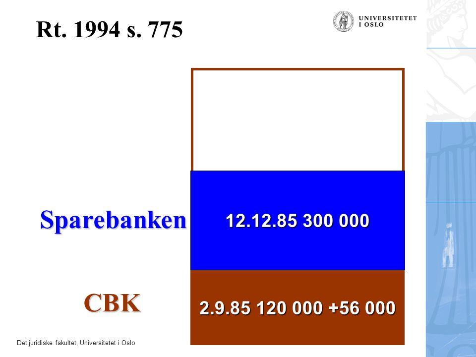 Rt. 1994 s. 775 12.12.85 300 000 Sparebanken 2.9.85 120 000 +56 000 CBK 10