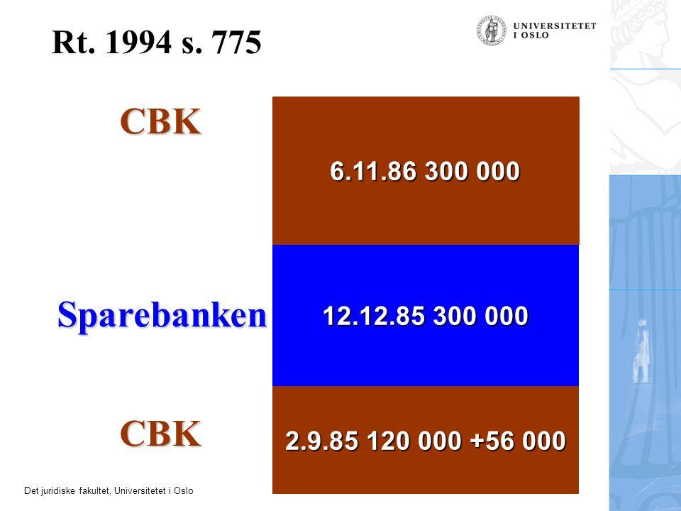 CBK Sparebanken CBK Rt. 1994 s. 775 6.11.86 300 000 12.12.85 300 000